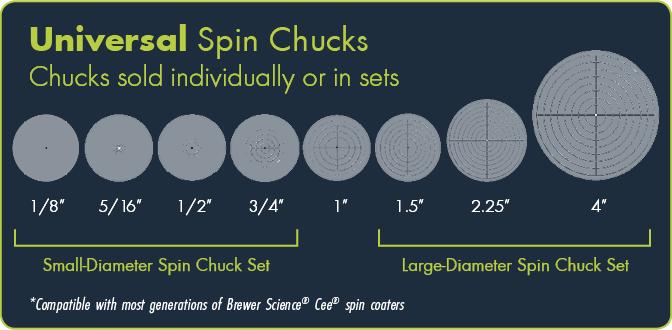 Chuck Set