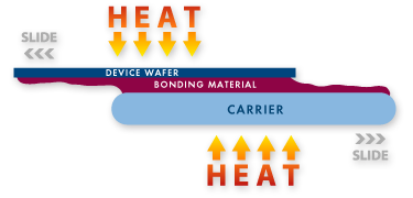 Thermal Debond - WaferBOND® HT